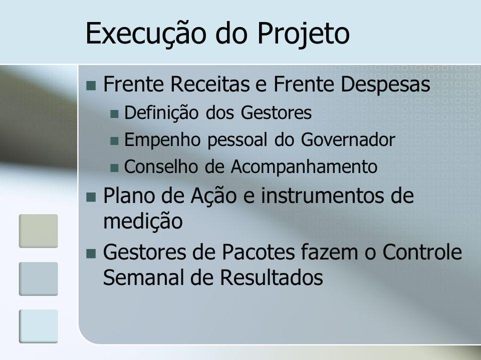Execução do Projeto Frente Receitas e Frente Despesas