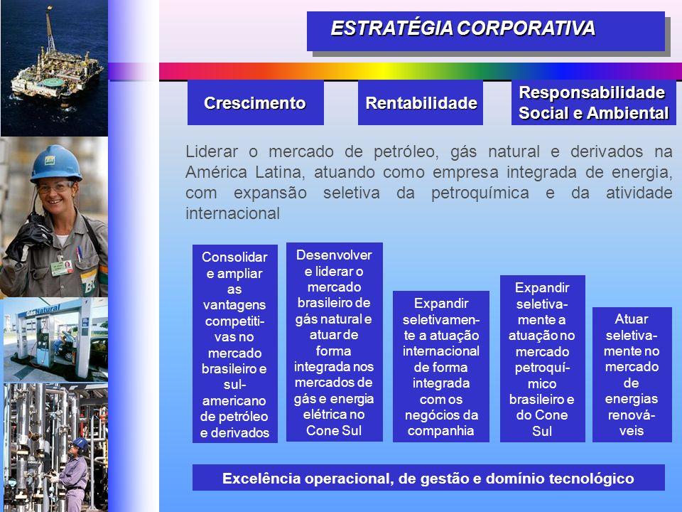 Excelência operacional, de gestão e domínio tecnológico