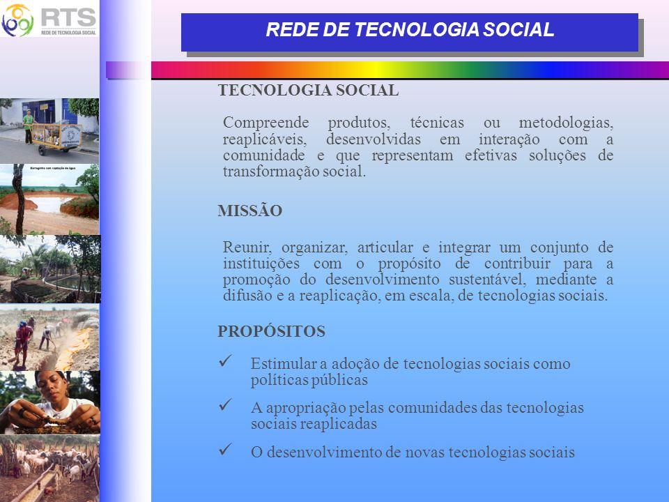 REDE DE TECNOLOGIA SOCIAL