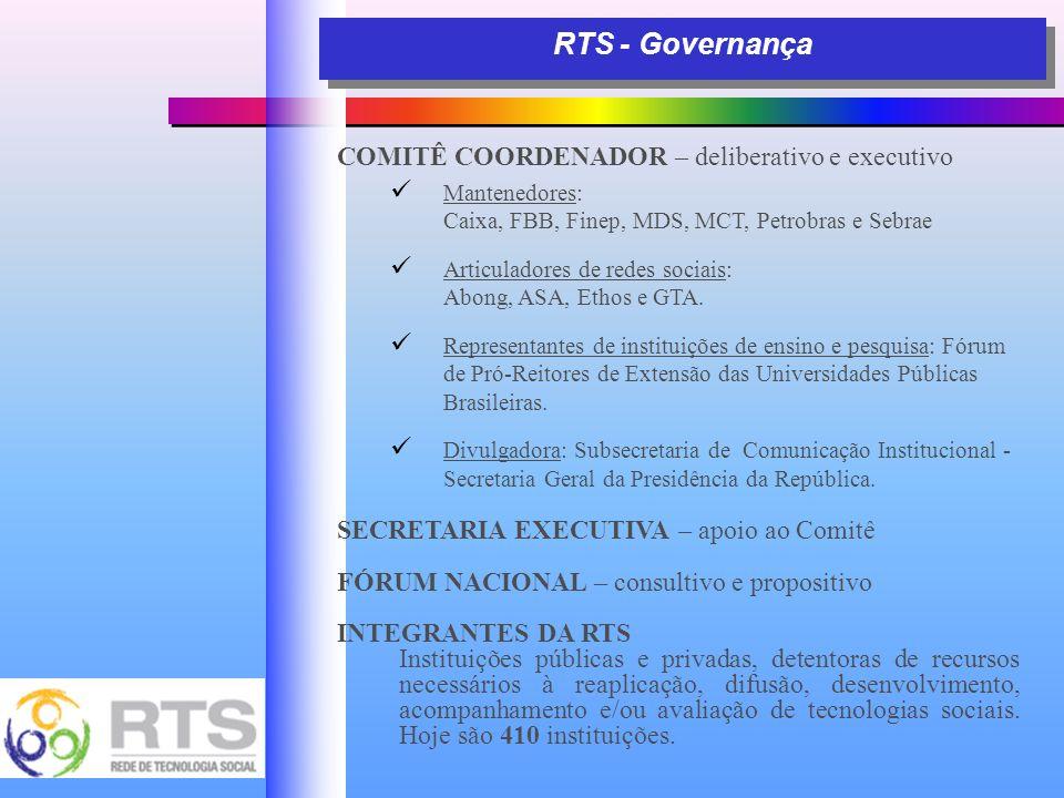 RTS - Governança COMITÊ COORDENADOR – deliberativo e executivo