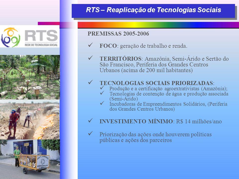 RTS – Reaplicação de Tecnologias Sociais