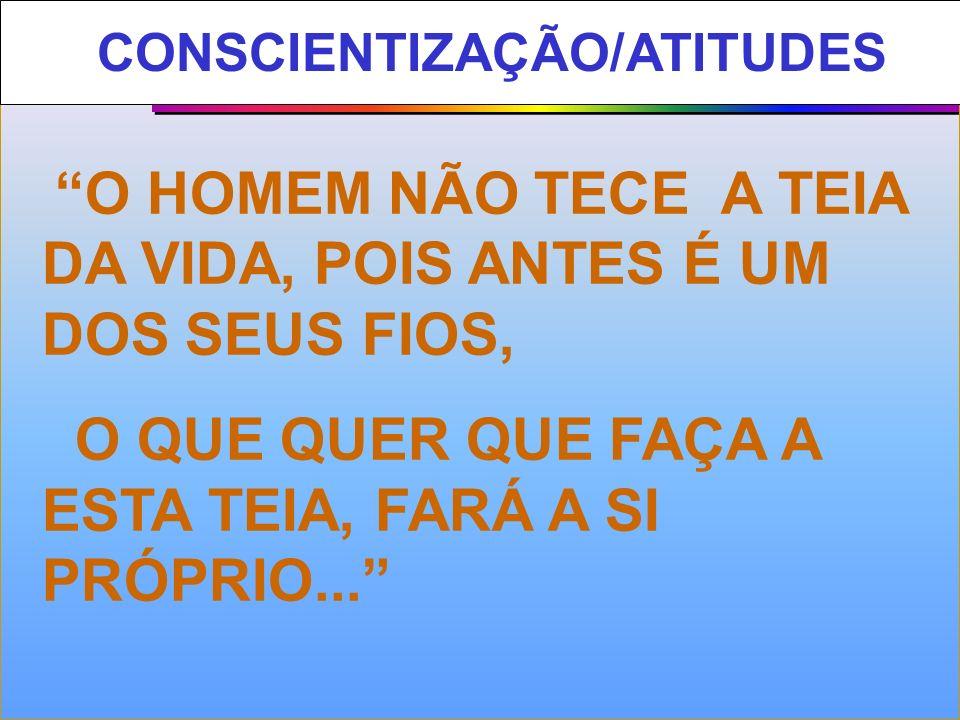 CONSCIENTIZAÇÃO/ATITUDES