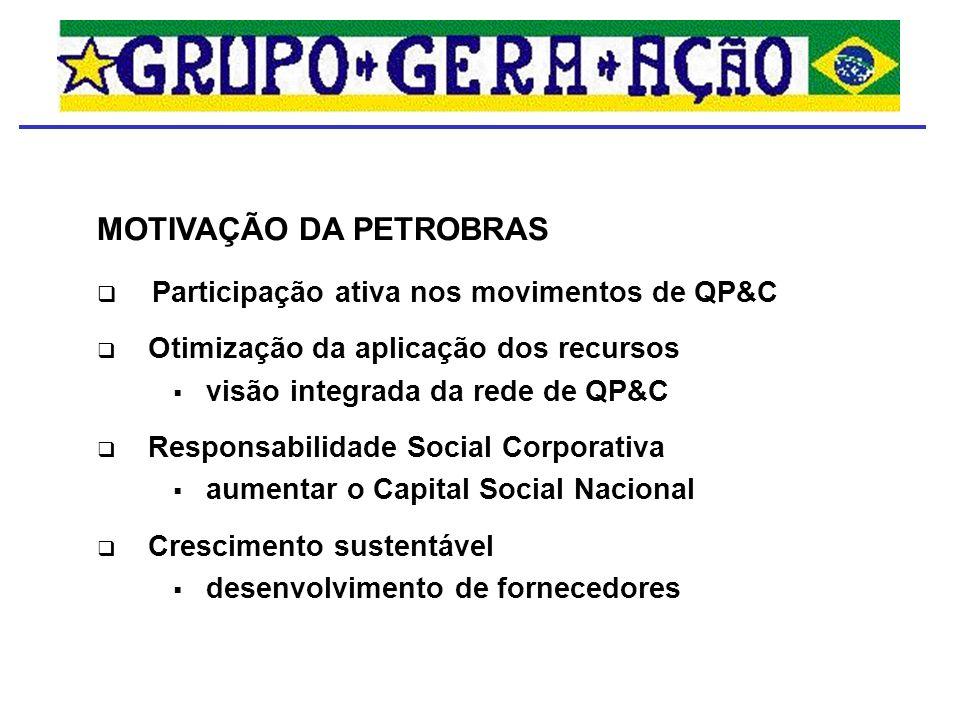 REDE DE COOPERAÇÃO BRASIL + FÓRUM PROG EST. E SETORIAIS
