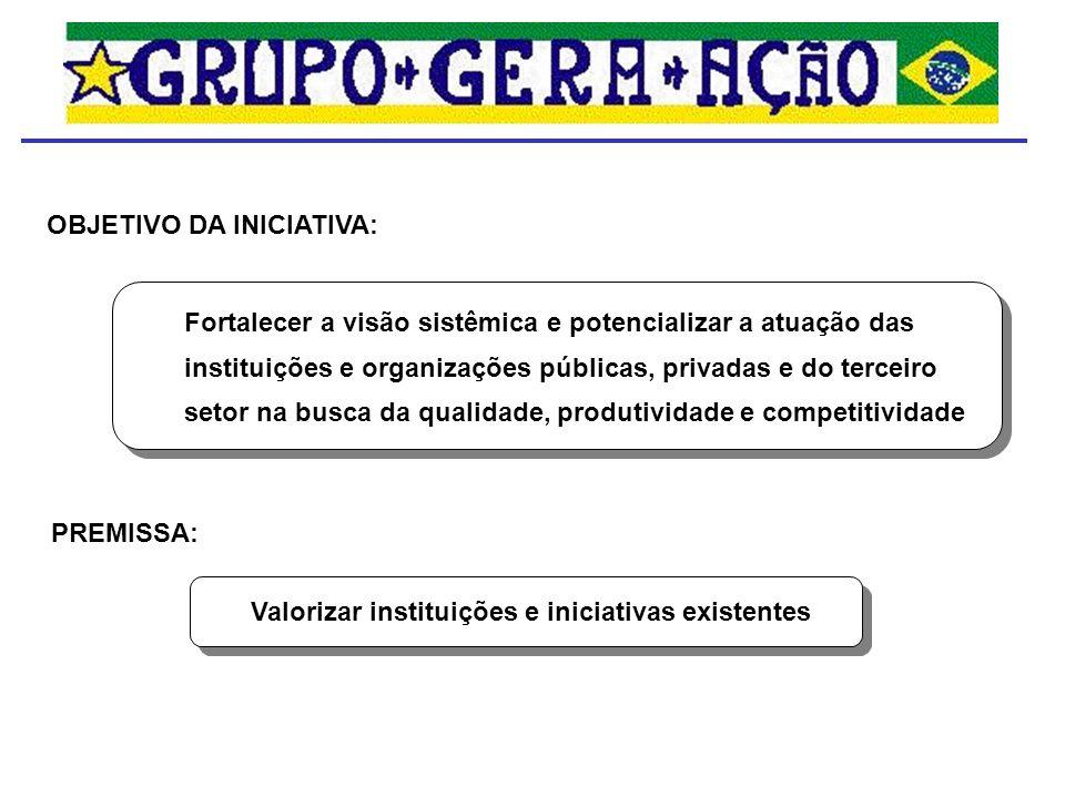 PARCEIROS (Grupo de Coordenação):