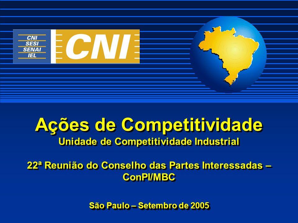 Ações de Competitividade