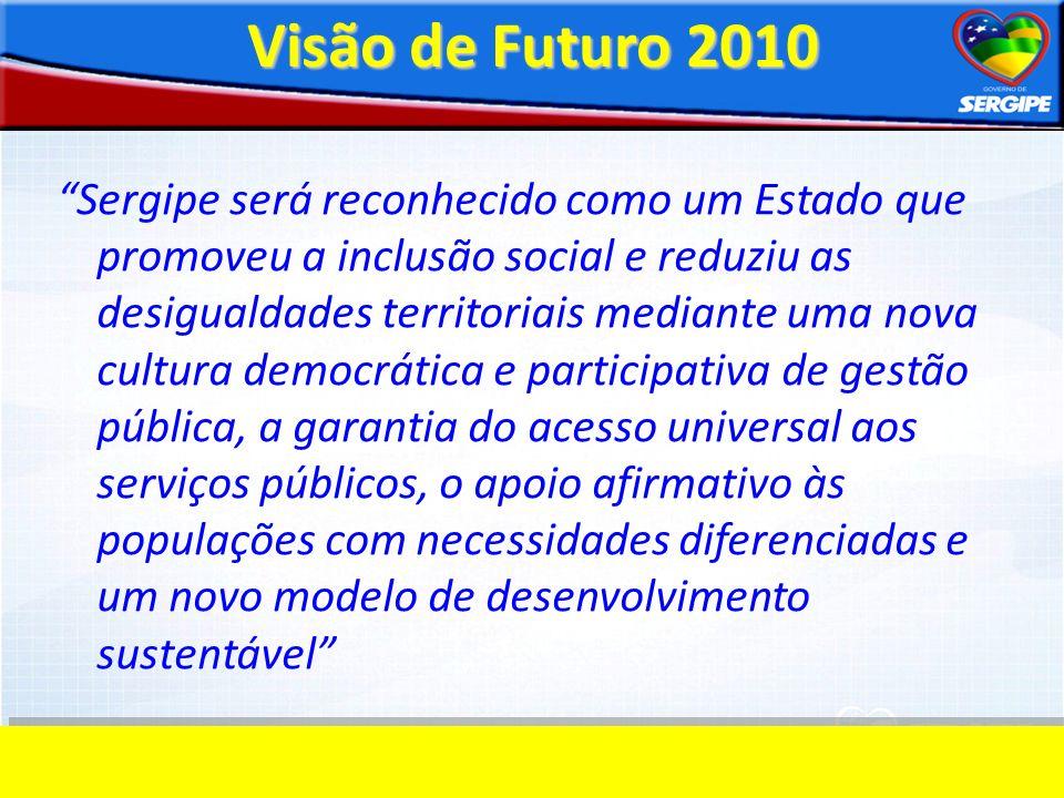 Visão de Futuro 2010
