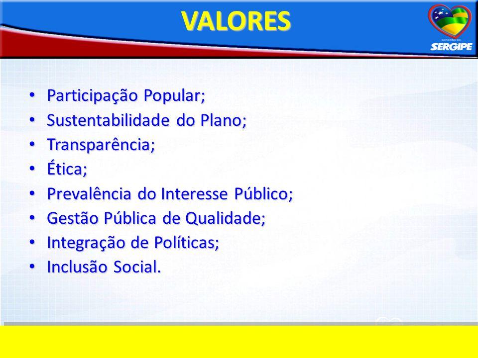 VALORES Participação Popular; Sustentabilidade do Plano;