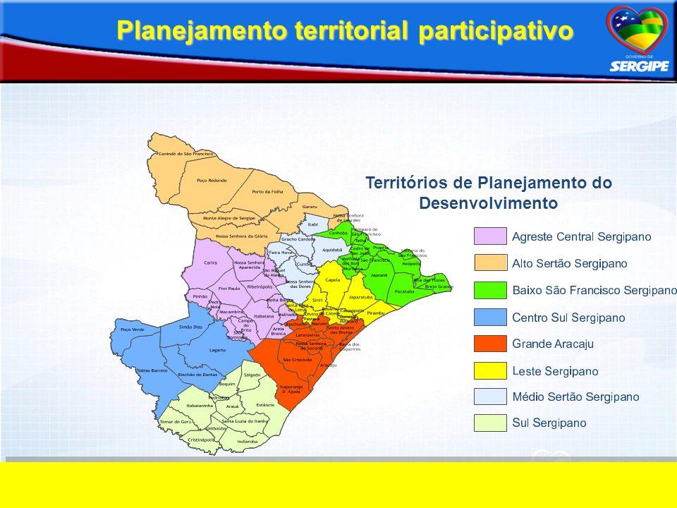 Territórios de Planejamento do Desenvolvimento