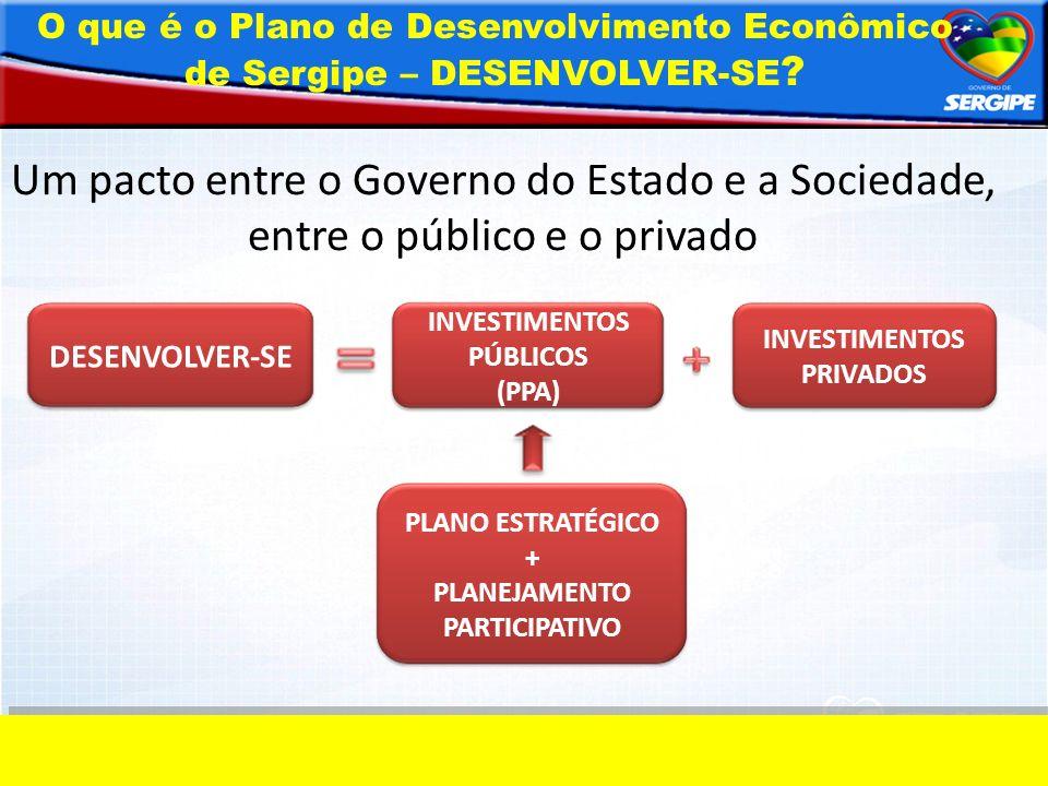 INVESTIMENTOS PÚBLICOS PLANEJAMENTO PARTICIPATIVO