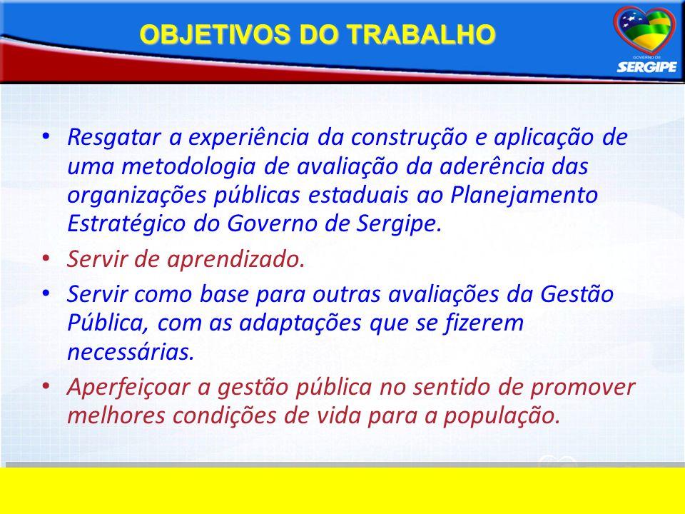 OBJETIVOS DO TRABALHO