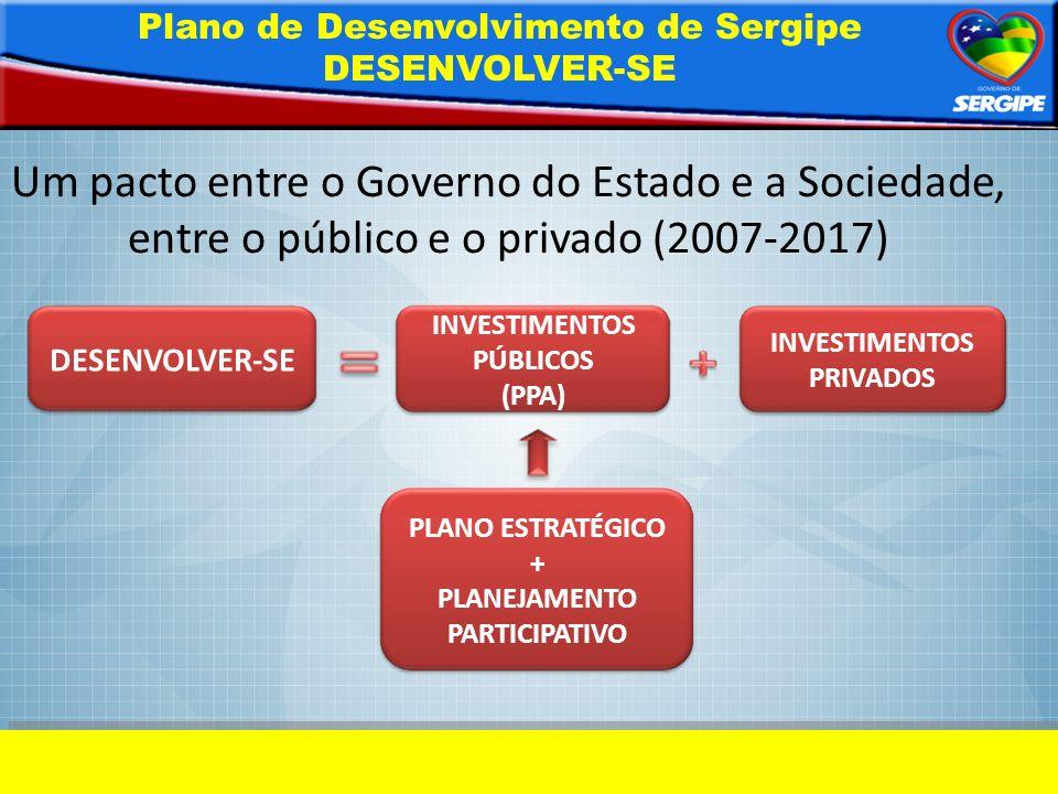 Plano de Desenvolvimento de Sergipe DESENVOLVER-SE