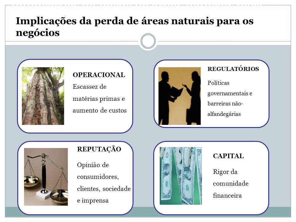 Implicações da perda de áreas naturais para os negócios