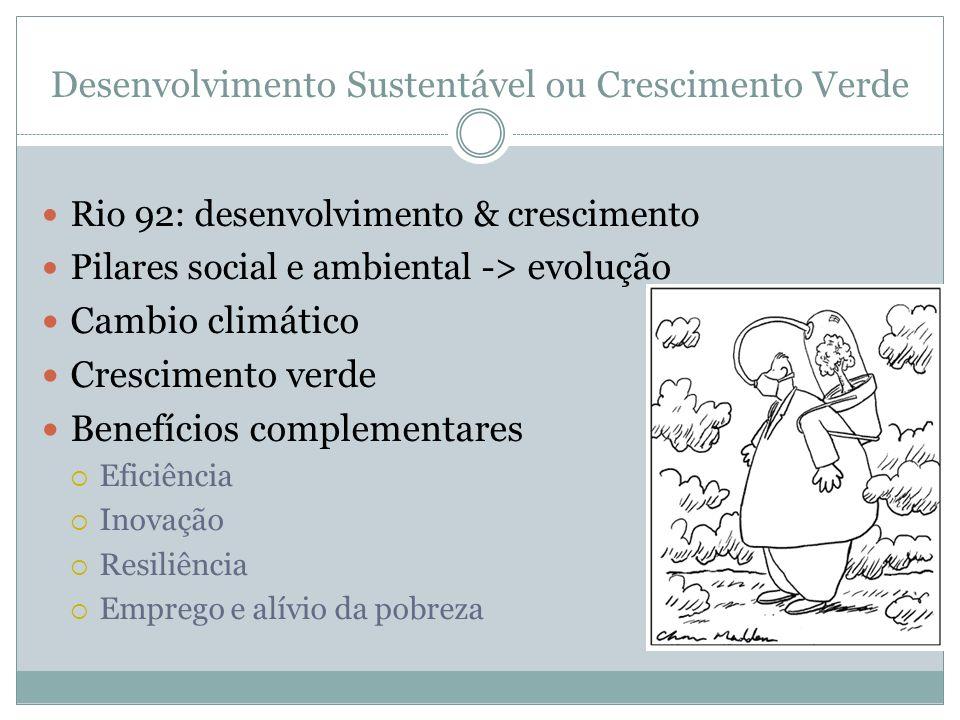 Desenvolvimento Sustentável ou Crescimento Verde