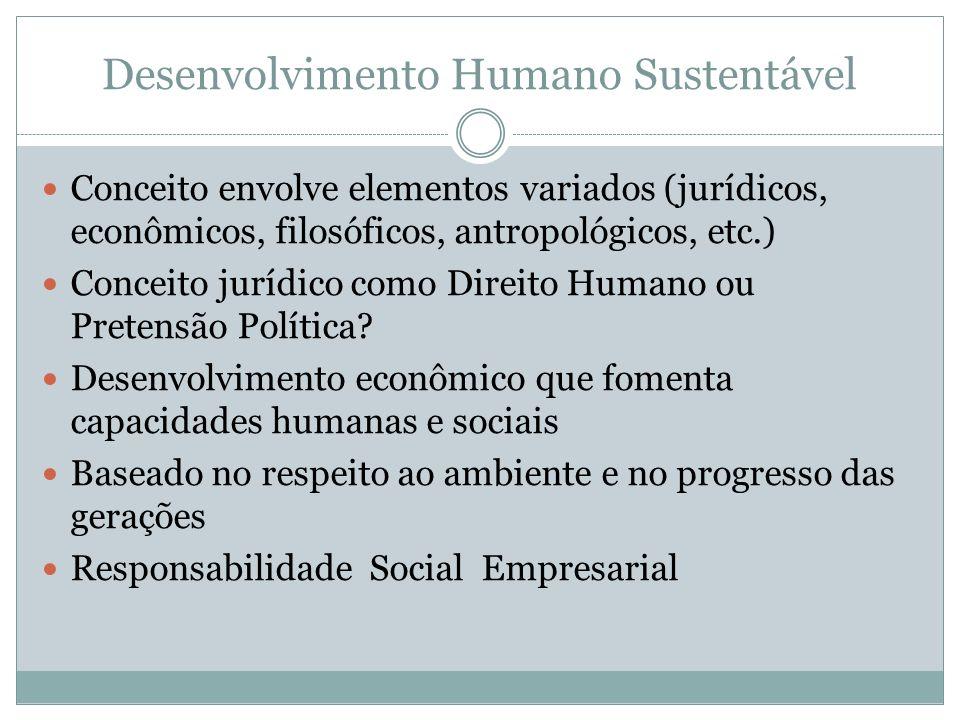 Desenvolvimento Humano Sustentável