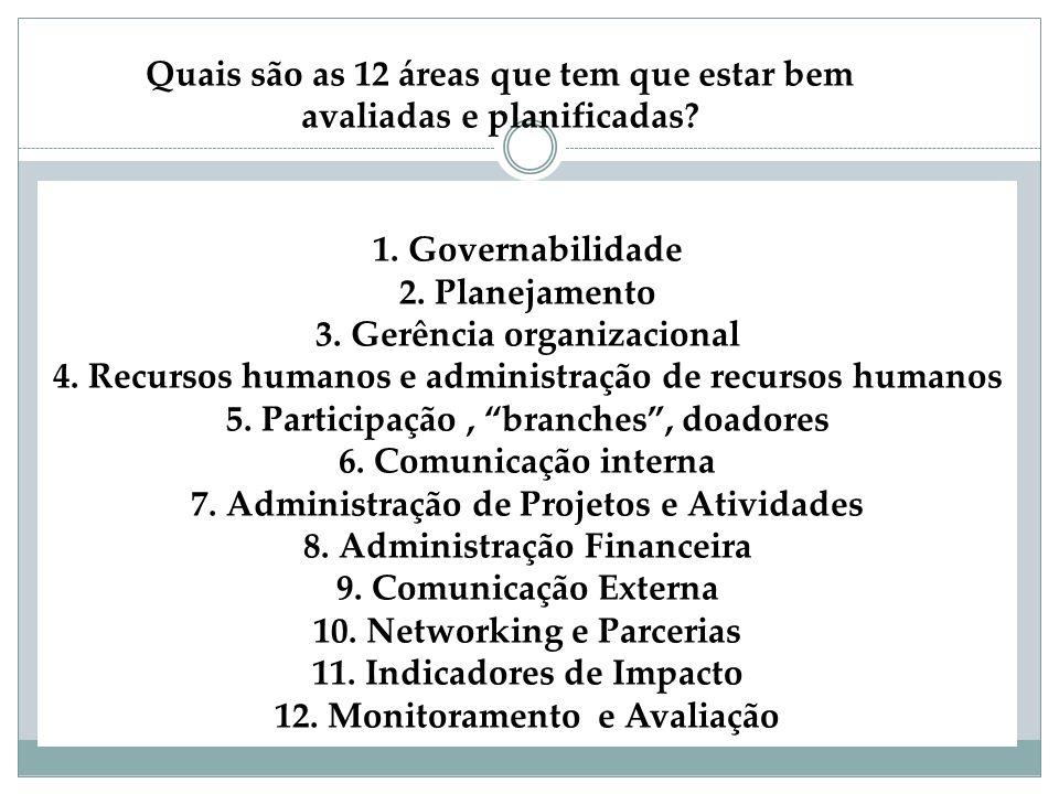 Quais são as 12 áreas que tem que estar bem avaliadas e planificadas