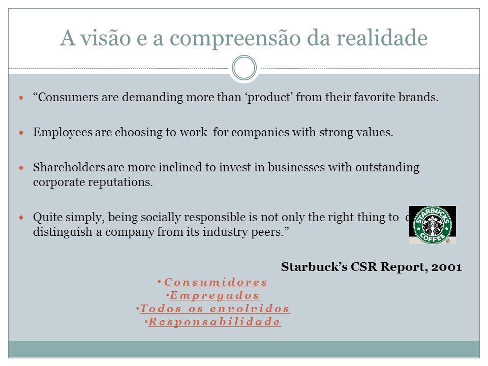 A visão e a compreensão da realidade