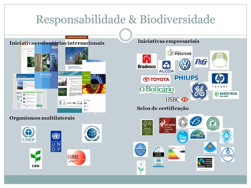 Responsabilidade & Biodiversidade