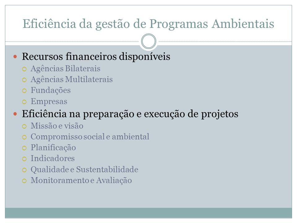 Eficiência da gestão de Programas Ambientais
