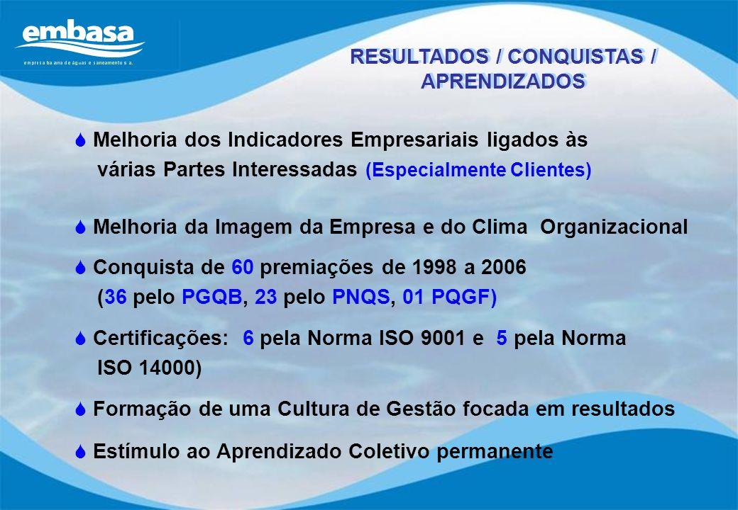 RESULTADOS / CONQUISTAS /