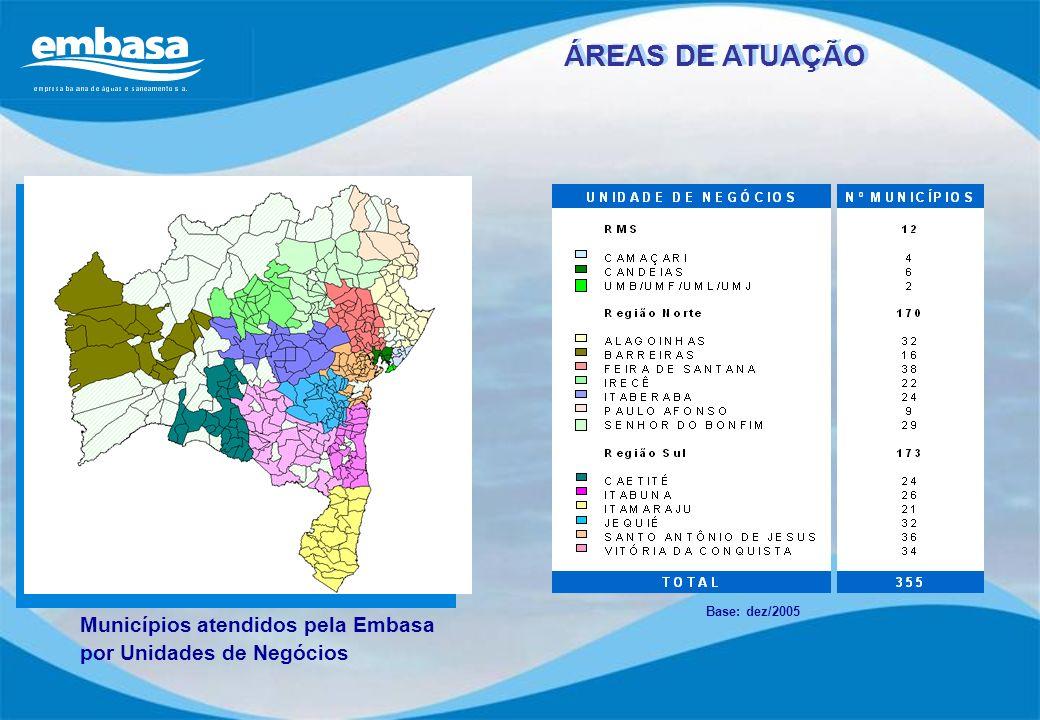 Base: dez/2005 Municípios atendidos pela Embasa por Unidades de Negócios ÁREAS DE ATUAÇÃO