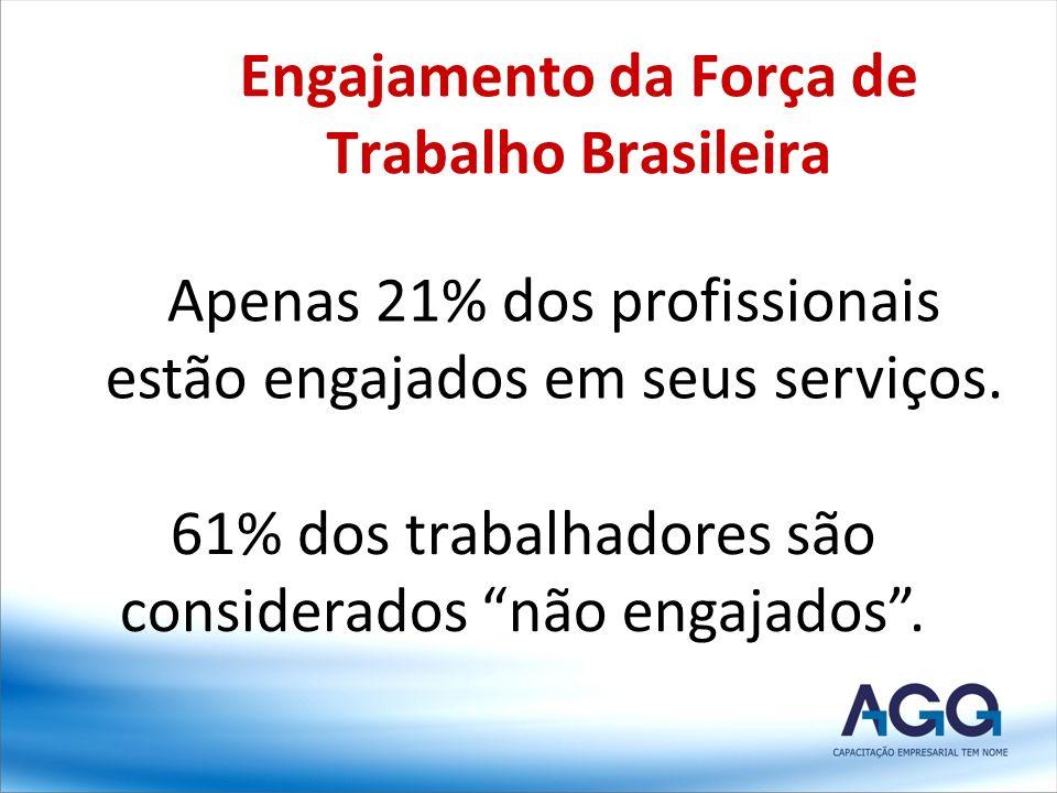 Engajamento da Força de Trabalho Brasileira