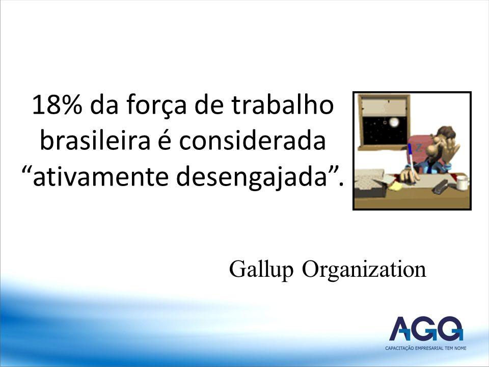 18% da força de trabalho brasileira é considerada ativamente desengajada .