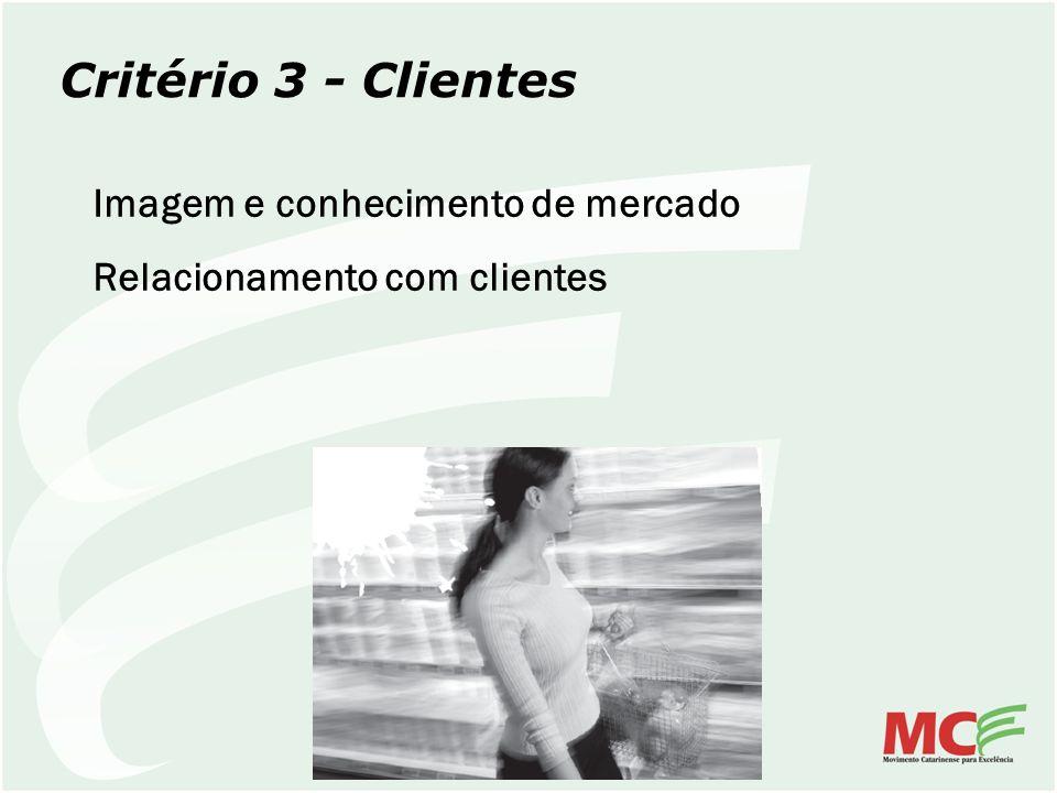 Critério 3 - Clientes Imagem e conhecimento de mercado