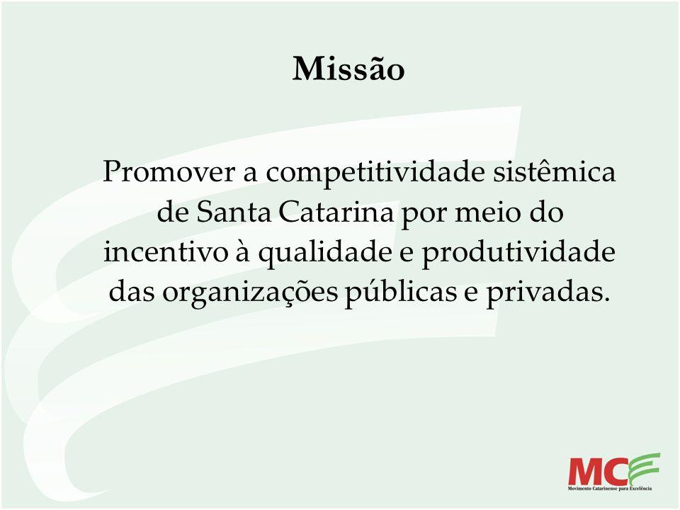 Missão Promover a competitividade sistêmica de Santa Catarina por meio do incentivo à qualidade e produtividade das organizações públicas e privadas.