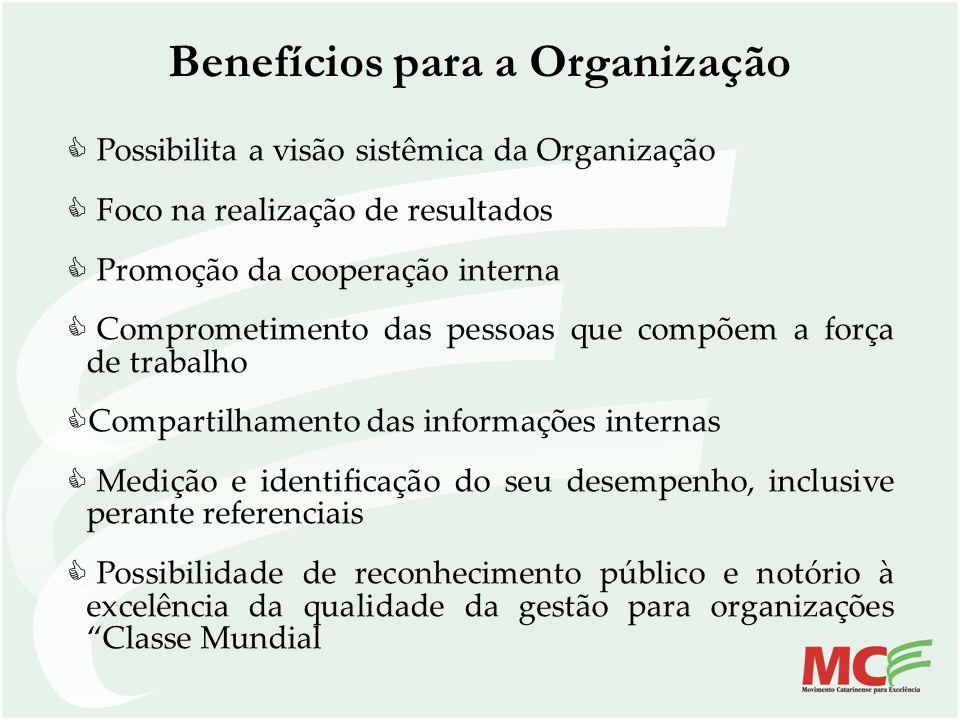 Benefícios para a Organização