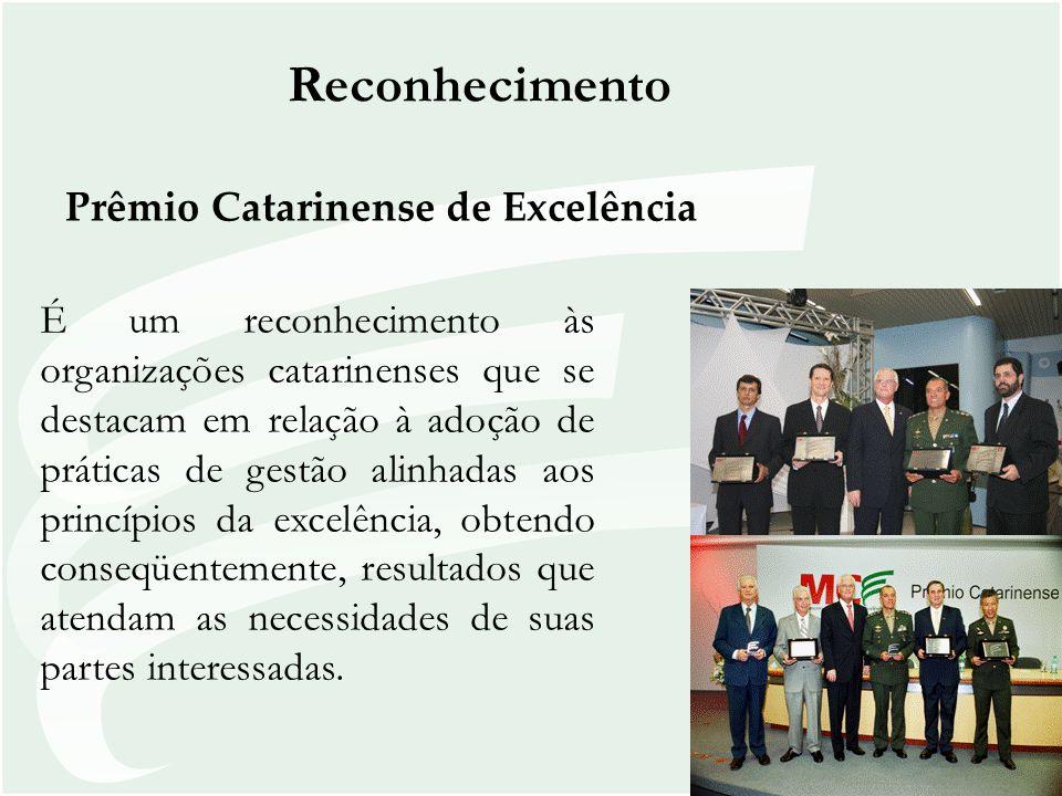 Reconhecimento Prêmio Catarinense de Excelência