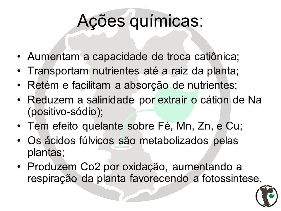 Ações químicas: Aumentam a capacidade de troca catiônica;