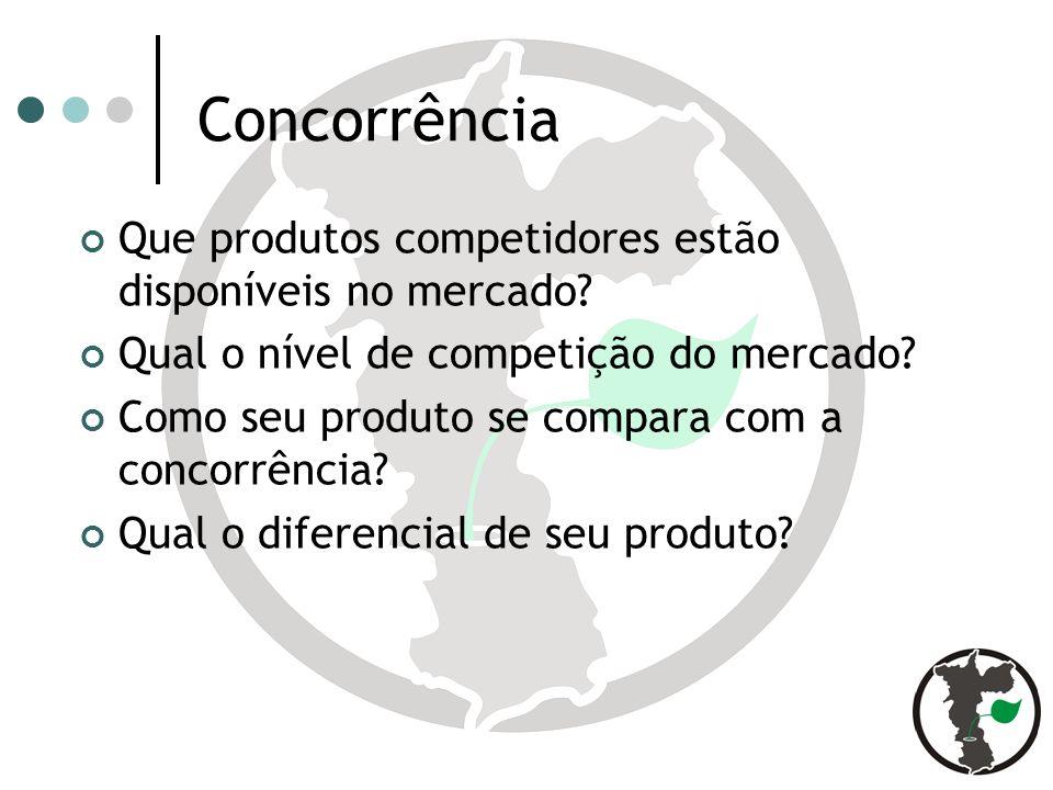 Concorrência Que produtos competidores estão disponíveis no mercado