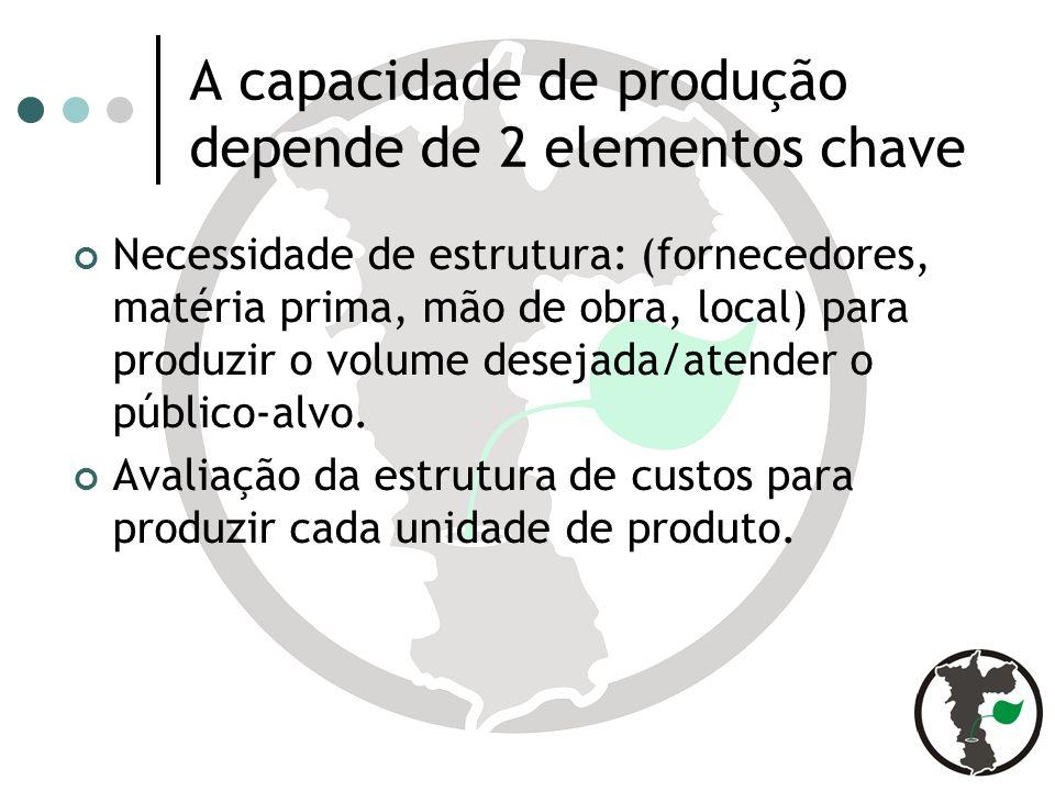 A capacidade de produção depende de 2 elementos chave