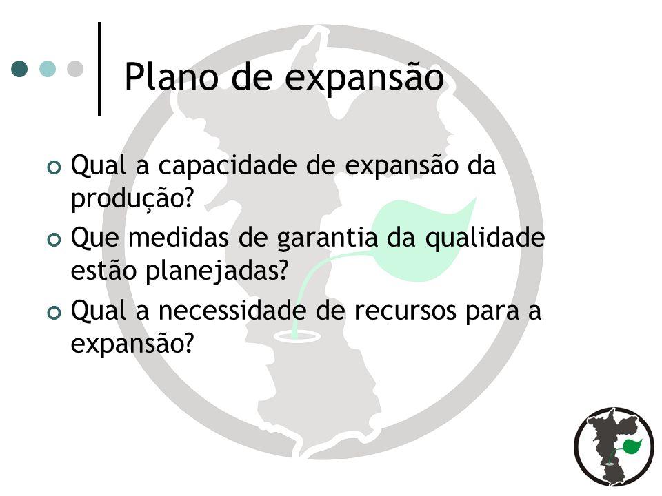 Plano de expansão Qual a capacidade de expansão da produção