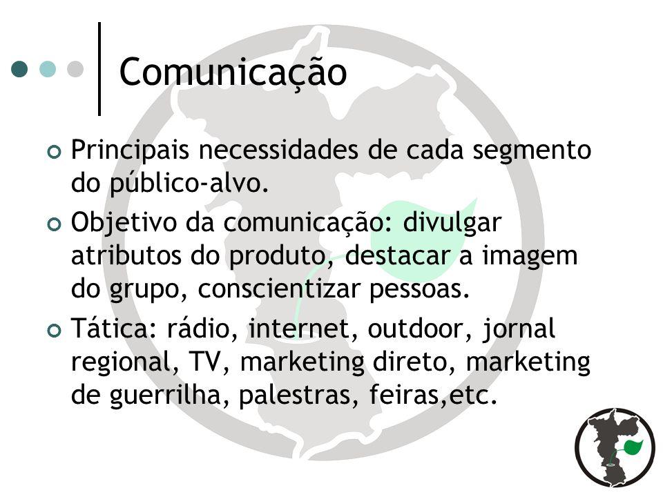 Comunicação Principais necessidades de cada segmento do público-alvo.