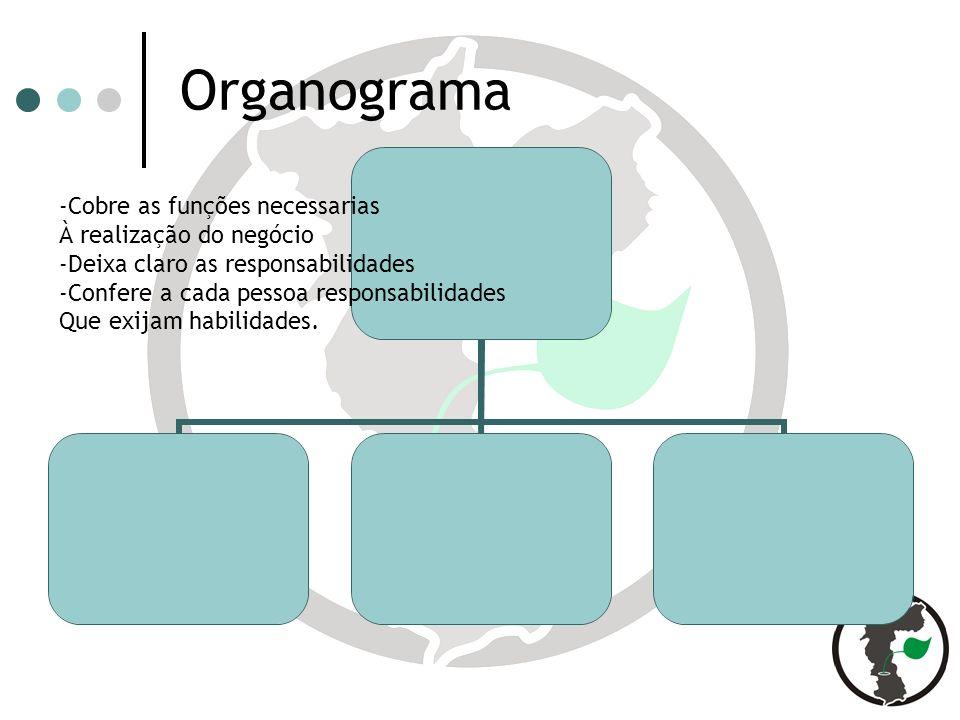 Organograma Cobre as funções necessarias À realização do negócio