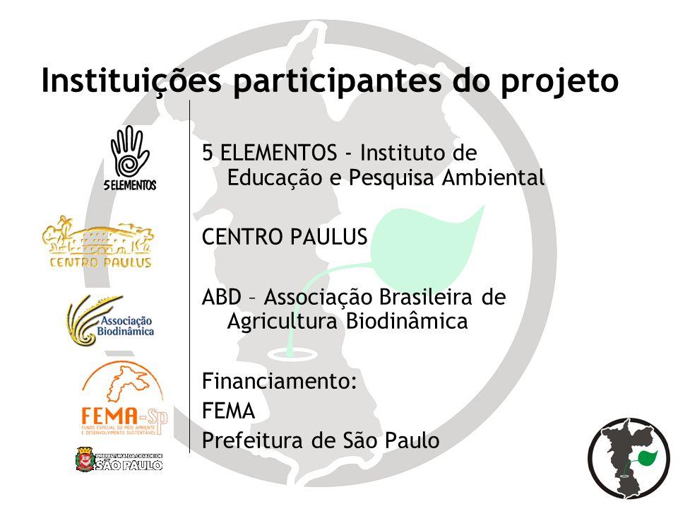 Instituições participantes do projeto
