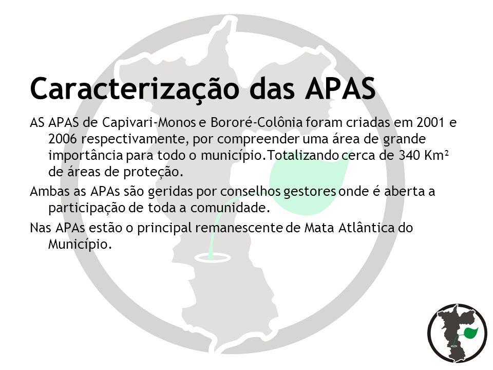 Caracterização das APAS