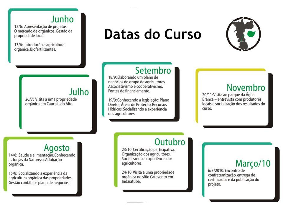 Datas do Curso