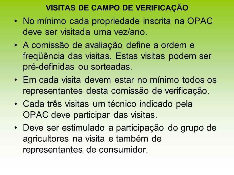 VISITAS DE CAMPO DE VERIFICAÇÃO
