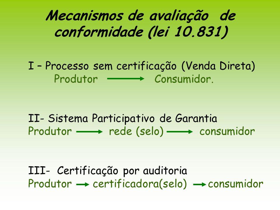 Mecanismos de avaliação de conformidade (lei 10.831)