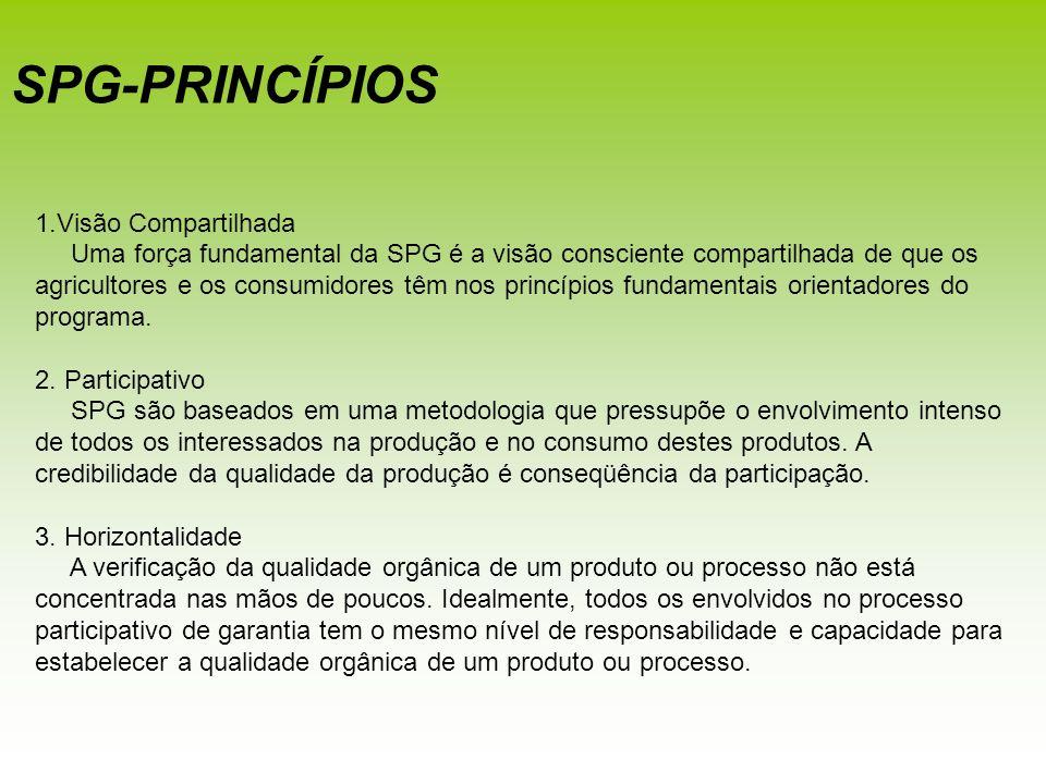 SPG-PRINCÍPIOS