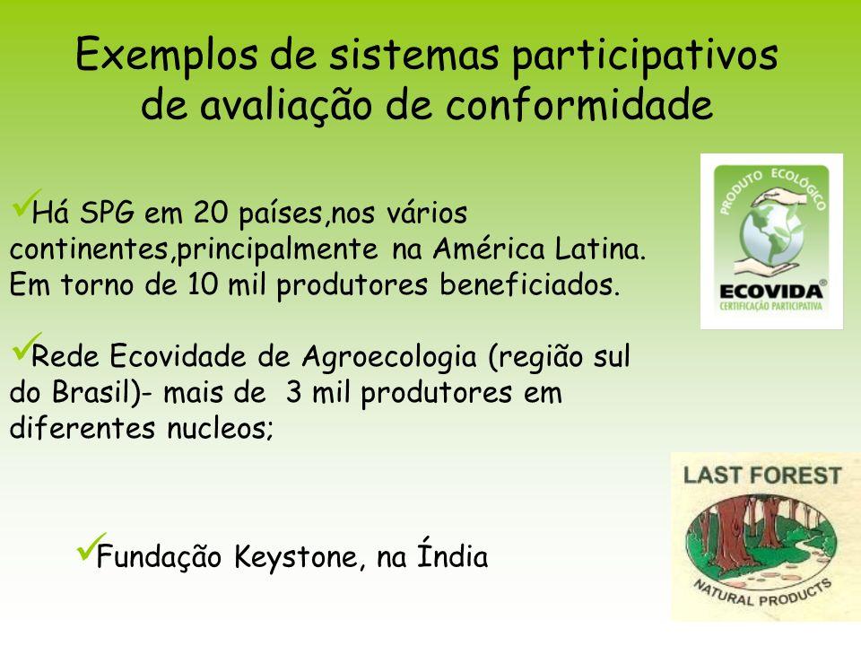 Exemplos de sistemas participativos de avaliação de conformidade