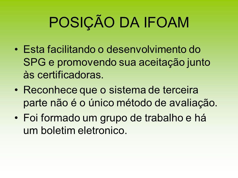 POSIÇÃO DA IFOAM Esta facilitando o desenvolvimento do SPG e promovendo sua aceitação junto às certificadoras.