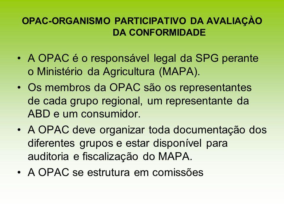 OPAC-ORGANISMO PARTICIPATIVO DA AVALIAÇÀO DA CONFORMIDADE