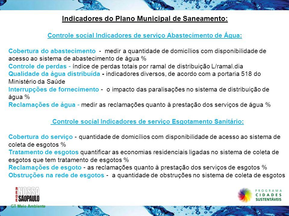 Indicadores do Plano Municipal de Saneamento: