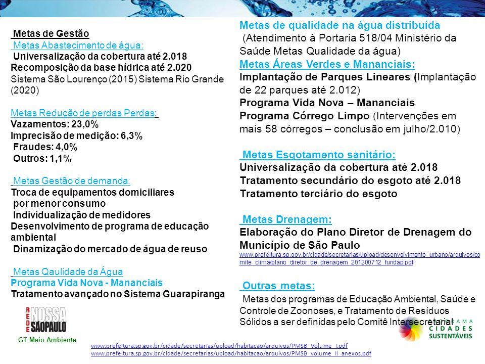Metas de qualidade na água distribuída (Atendimento à Portaria 518/04 Ministério da Saúde Metas Qualidade da água)