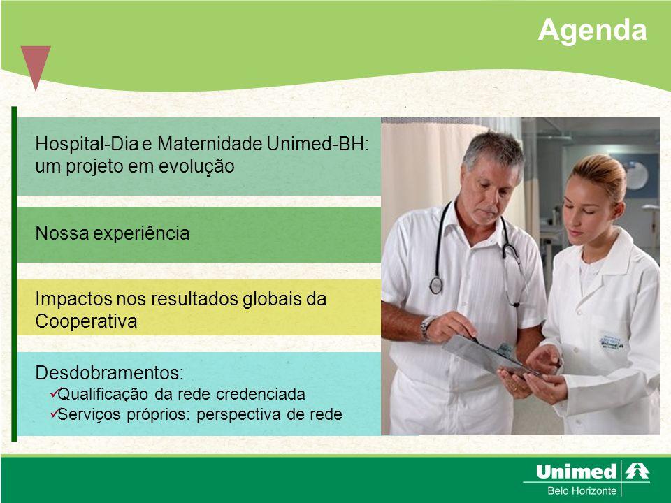 Agenda Hospital-Dia e Maternidade Unimed-BH: um projeto em evolução