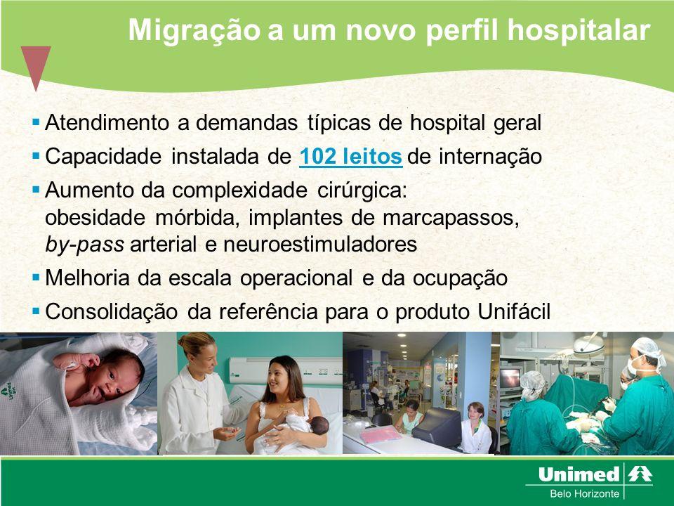 Migração a um novo perfil hospitalar