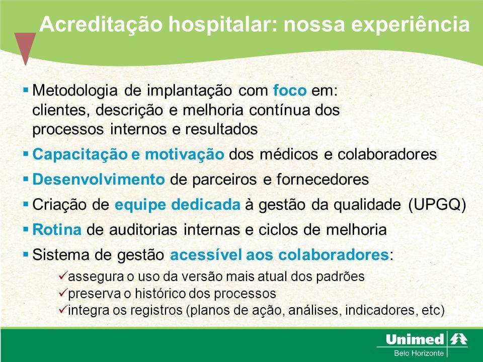 Acreditação hospitalar: nossa experiência